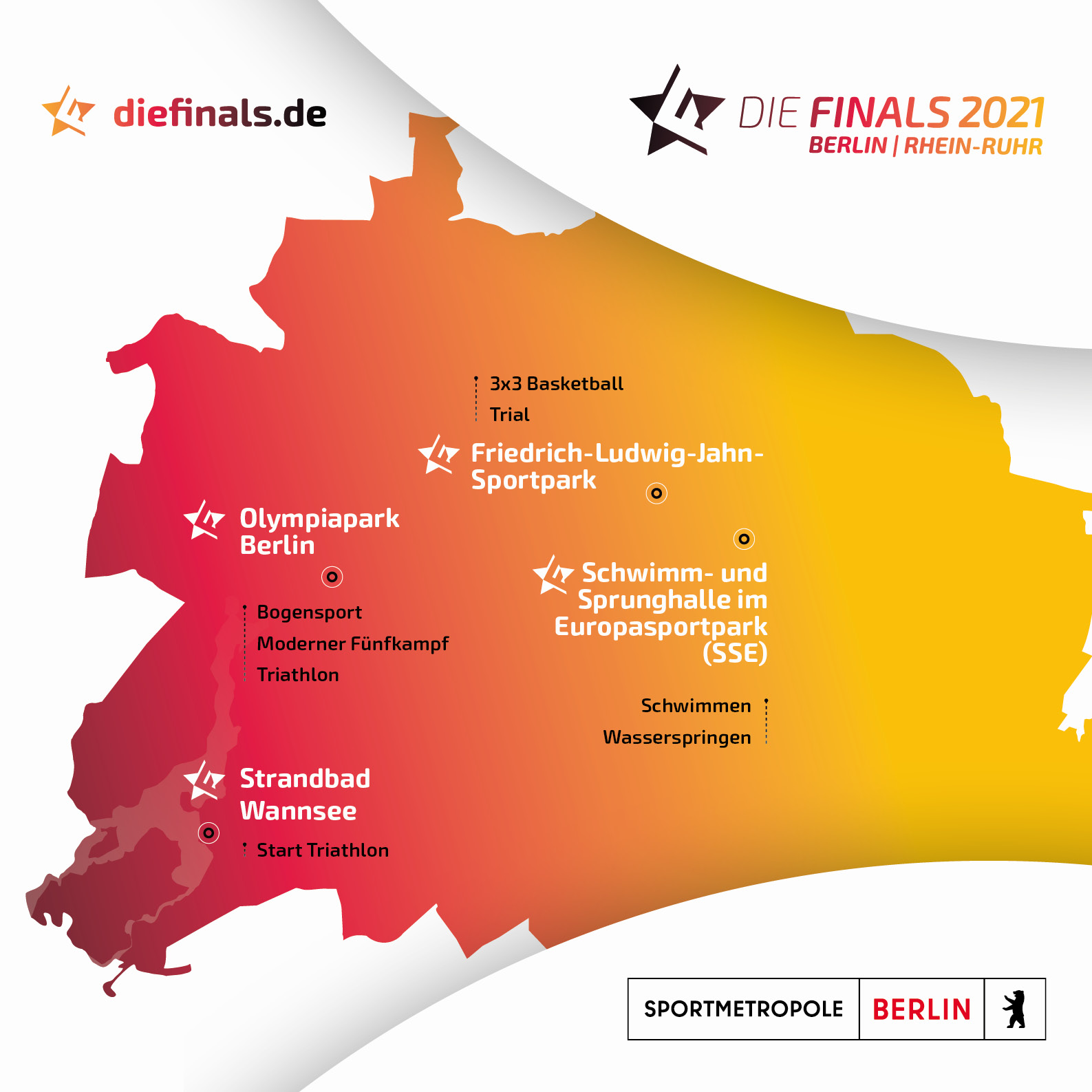Die Finals 2021 Fünfkampf in Berlin